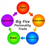 big-five-personality-traits-150x150